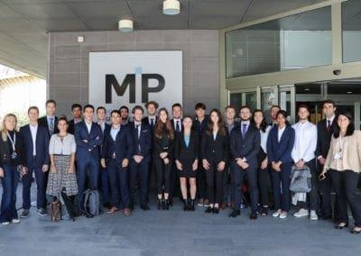 Politecnico di Milano MIP 米蘭理工大學商學研究所